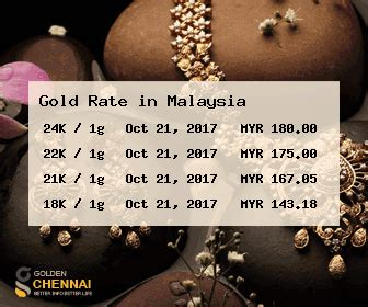 Gold Rate in Malaysia | Gold Price in Malaysia Live