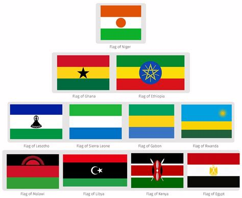 The Amazing Diversity of African Flags • The Dialogue