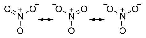 File:Nitrate ion resonance structures
