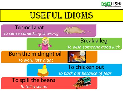 An idiom is a phrase or fixed expression that has a