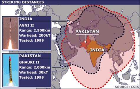 India and Pakistan on the Brink: The 1998 Nuclear Tests