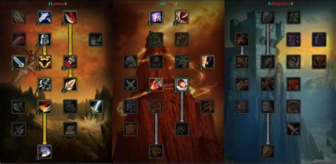 2H Warrior guide: gear, talents and rotation