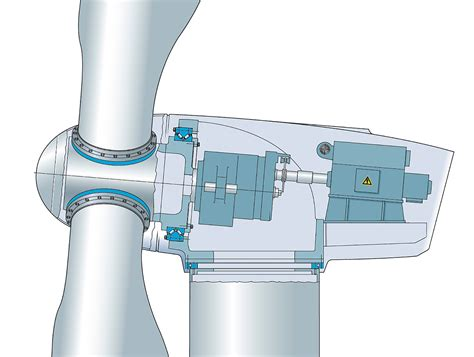 New challenges for rotor bearings in the 8-MW offshore