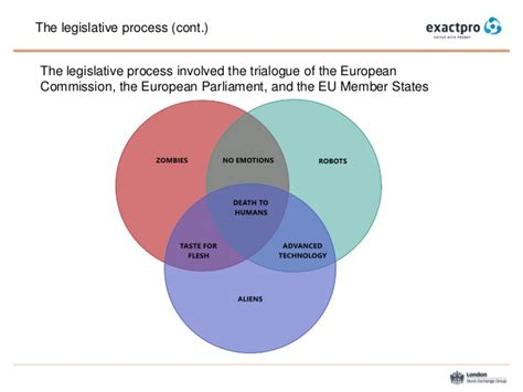 EXTENT-2015: MiFID II Projected Impact on Trading Technology
