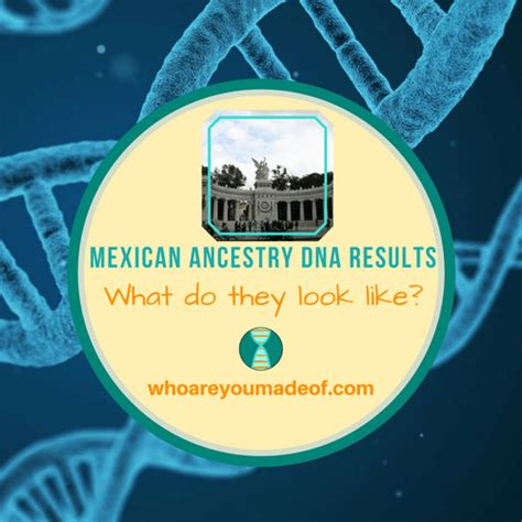 What do Mexican Ancestry DNA Results Look Like? - Who are