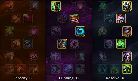 Nautilus Counters, Builds and more - League of Legends GURU