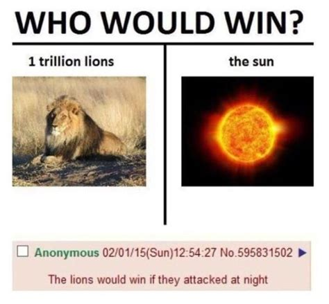 """""""Who Would Win?"""" Meme 