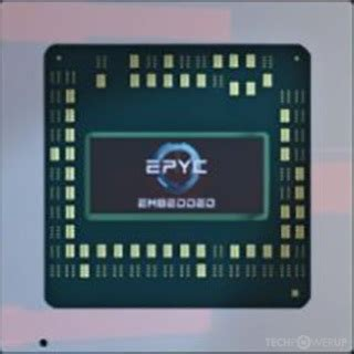 AMD EPYC Embedded 3251 | TechPowerUp CPU Database