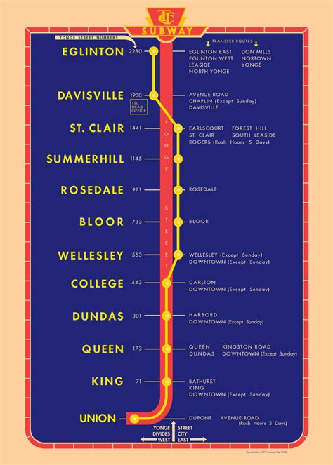 TTC wades into merchandise market with vintage posters