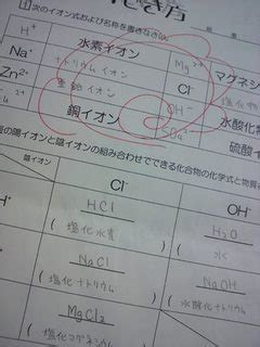 culture - Check and circle marks in test papers - Anime