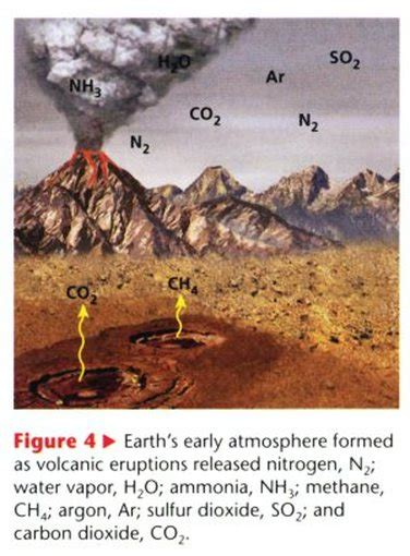 The Atmosphere - Regents Earth Science