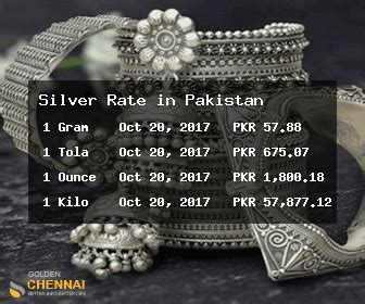 Silver Rate in Pakistan | Silver Price in Pakistan Today