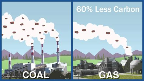 Energy 101: Natural Gas Power Plants - YouTube