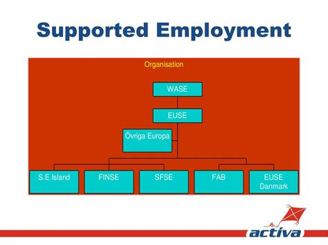 PPT - Supported Employment PowerPoint Presentation, free